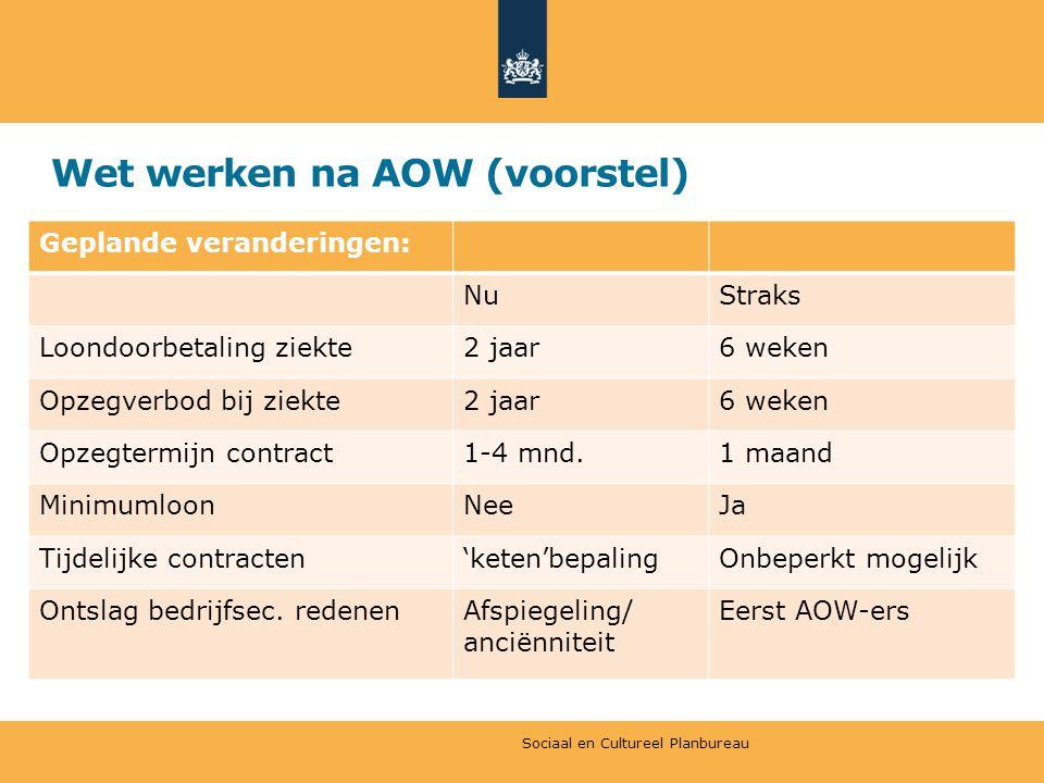 Wet werken na AOW (voorstel) Geplande veranderingen: NuStraks Loondoorbetaling ziekte2 jaar6 weken Opzegverbod bij ziekte2 jaar6 weken Opzegtermijn co