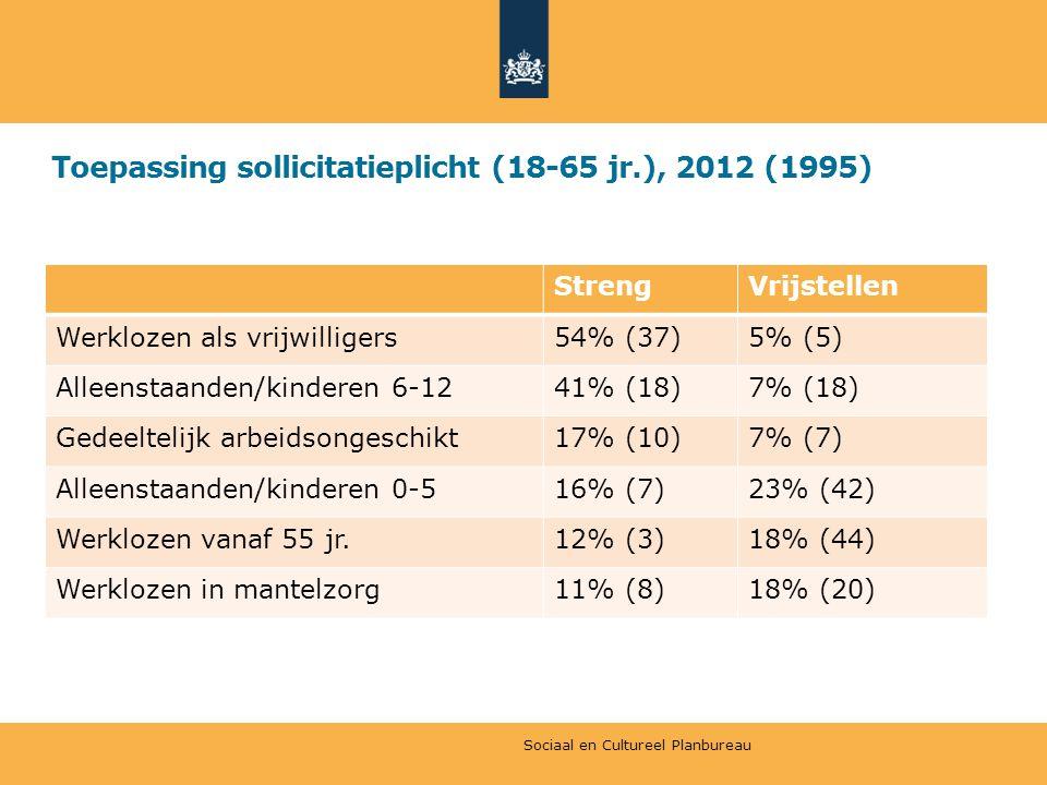 Toepassing sollicitatieplicht (18-65 jr.), 2012 (1995) StrengVrijstellen Werklozen als vrijwilligers54% (37)5% (5) Alleenstaanden/kinderen 6-1241% (18