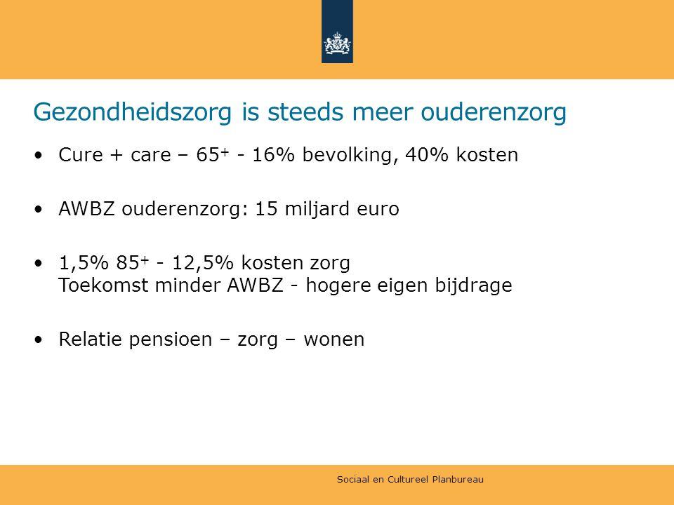 Gezondheidszorg is steeds meer ouderenzorg Cure + care – 65 + - 16% bevolking, 40% kosten AWBZ ouderenzorg: 15 miljard euro 1,5% 85 + - 12,5% kosten zorg Toekomst minder AWBZ - hogere eigen bijdrage Relatie pensioen – zorg – wonen Sociaal en Cultureel Planbureau