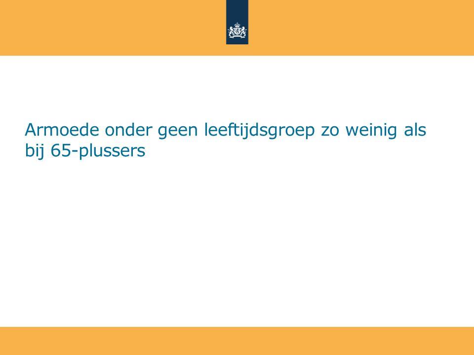 Inkomen 65+ Nederland AOW (+ bijstand)25-30 miljard euro Aanvullend pensioen25-30 Vermogen/arbeid>5-10 Gemiddeld per hh.32.000 -laag inkomen, alleenst.