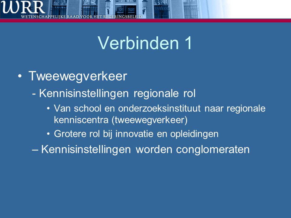 Verbinden 1 Tweewegverkeer - Kennisinstellingen regionale rol Van school en onderzoeksinstituut naar regionale kenniscentra (tweewegverkeer) Grotere rol bij innovatie en opleidingen –Kennisinstellingen worden conglomeraten