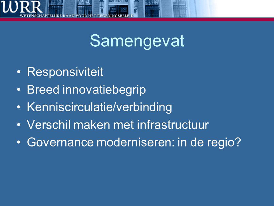 Samengevat Responsiviteit Breed innovatiebegrip Kenniscirculatie/verbinding Verschil maken met infrastructuur Governance moderniseren: in de regio?