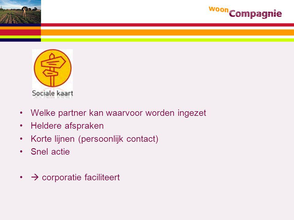 Welke partner kan waarvoor worden ingezet Heldere afspraken Korte lijnen (persoonlijk contact) Snel actie  corporatie faciliteert
