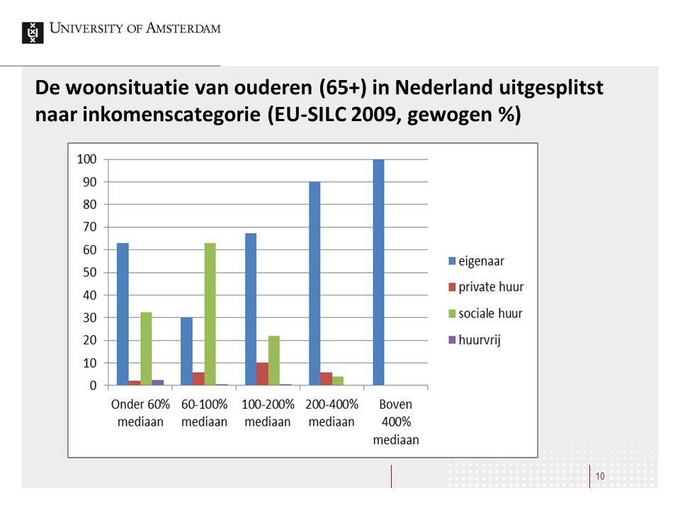 De woonsituatie van ouderen (65+) in Nederland uitgesplitst naar inkomenscategorie (EU-SILC 2009, gewogen %) 10