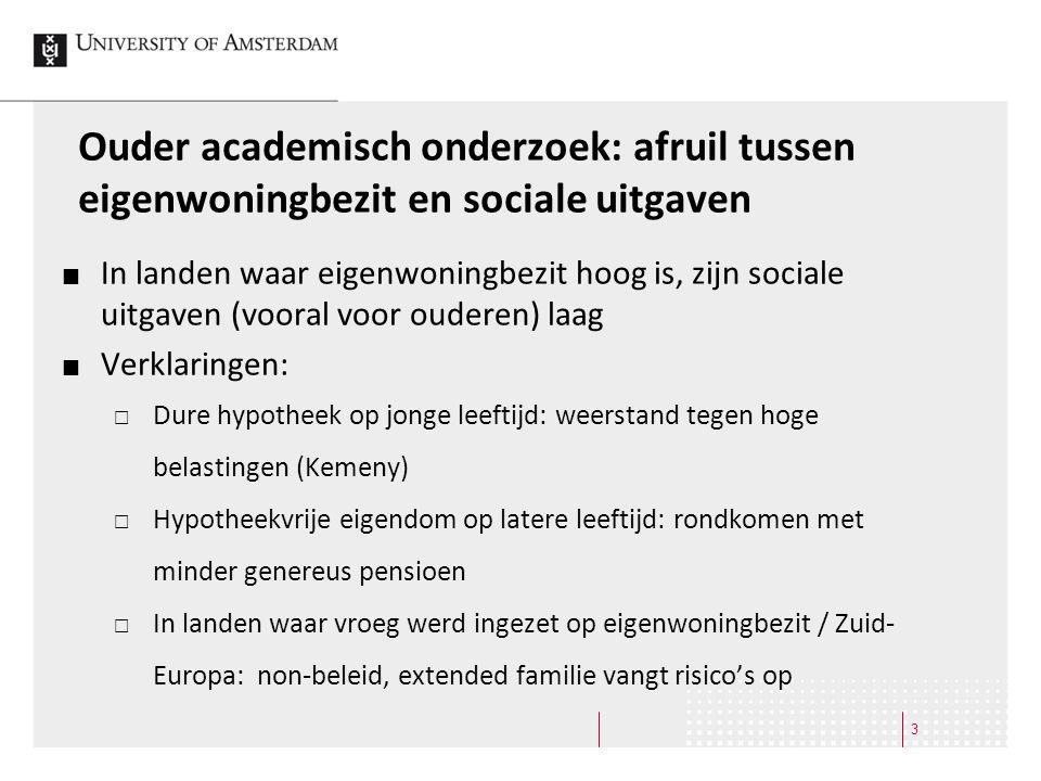 Ouder academisch onderzoek: afruil tussen eigenwoningbezit en sociale uitgaven In landen waar eigenwoningbezit hoog is, zijn sociale uitgaven (vooral