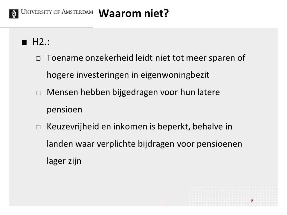 Waarom niet? H2.:  Toename onzekerheid leidt niet tot meer sparen of hogere investeringen in eigenwoningbezit  Mensen hebben bijgedragen voor hun la