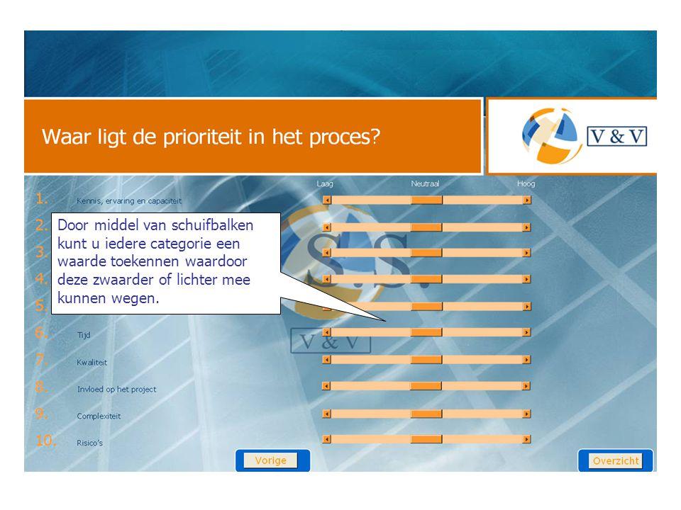 Het Engineer & Build contract past het beste bij de opdrachtgever uit het voorbeeld.
