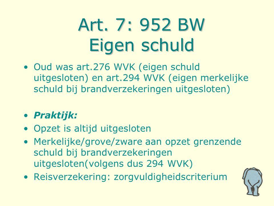 Art. 7: 952 BW Eigen schuld Oud was art.276 WVK (eigen schuld uitgesloten) en art.294 WVK (eigen merkelijke schuld bij brandverzekeringen uitgesloten)