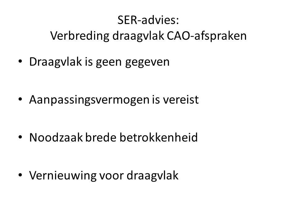 SER-advies: Verbreding draagvlak CAO-afspraken Draagvlak is geen gegeven Aanpassingsvermogen is vereist Noodzaak brede betrokkenheid Vernieuwing voor