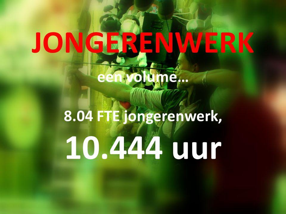 JONGERENWERK een volume… 8.04 FTE jongerenwerk, 10.444 uur