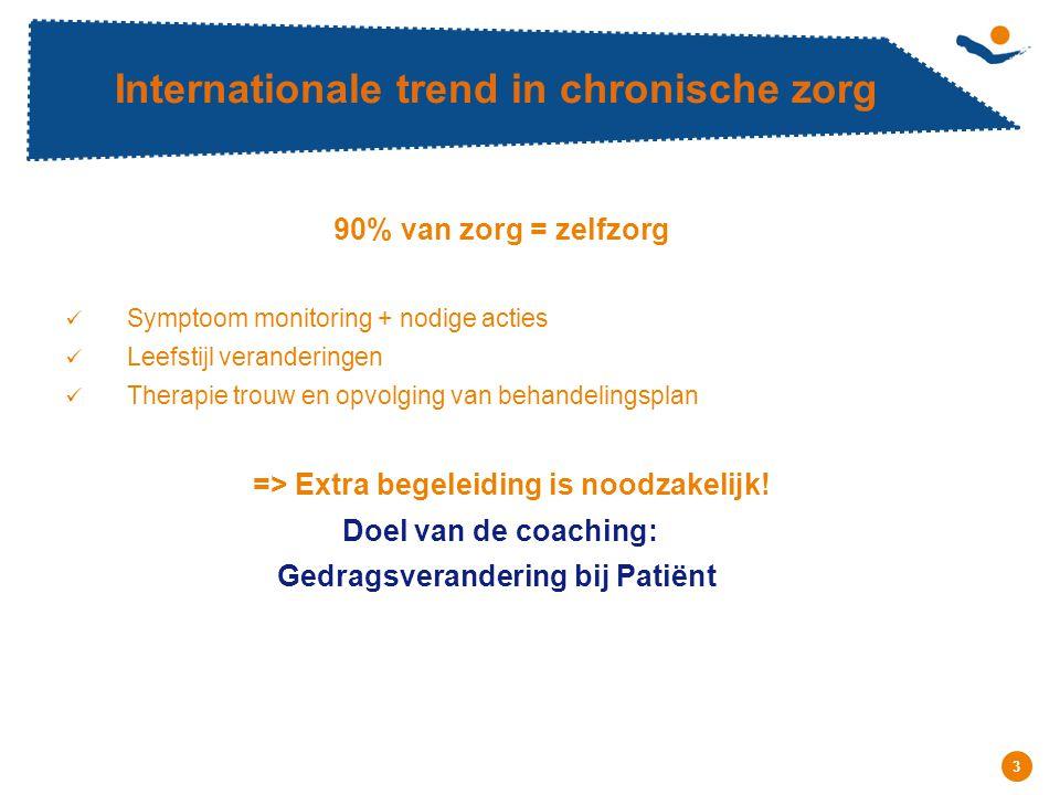 Réunion - Date 3 Internationale trend in chronische zorg 90% van zorg = zelfzorg Symptoom monitoring + nodige acties Leefstijl veranderingen Therapie trouw en opvolging van behandelingsplan => Extra begeleiding is noodzakelijk.