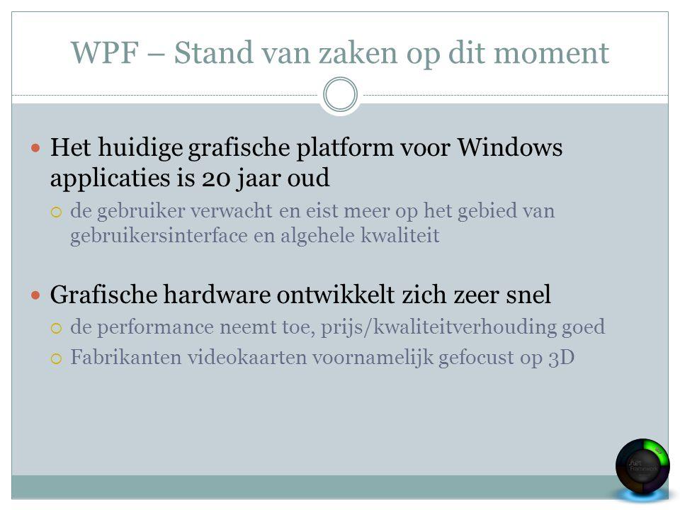 WPF – Stand van zaken op dit moment Het huidige grafische platform voor Windows applicaties is 20 jaar oud  de gebruiker verwacht en eist meer op het