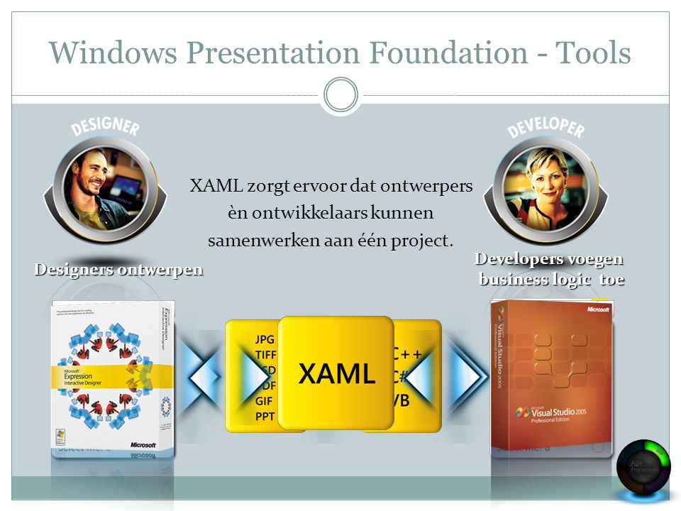 Windows Presentation Foundation - Tools Designers ontwerpen XAML zorgt ervoor dat ontwerpers èn ontwikkelaars kunnen samenwerken aan één project. Deve