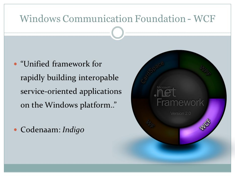"Windows Communication Foundation - WCF ""Unified framework for rapidly building interopable service-oriented applications on the Windows platform.."" Co"