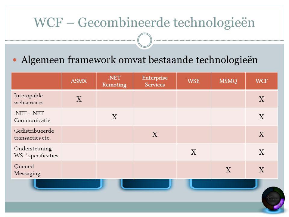 WCF – Gecombineerde technologieën Algemeen framework omvat bestaande technologieën Communicatie met andere platformen ASMX Enterprise Services Program