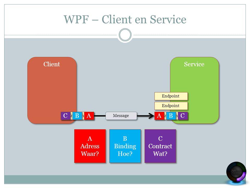Client Endpoint C C A A B B Service Endpoint A A B B C C WPF – Client en Service Message Endpoint A Adress Waar? A Adress Waar? B Binding Hoe? C Contr