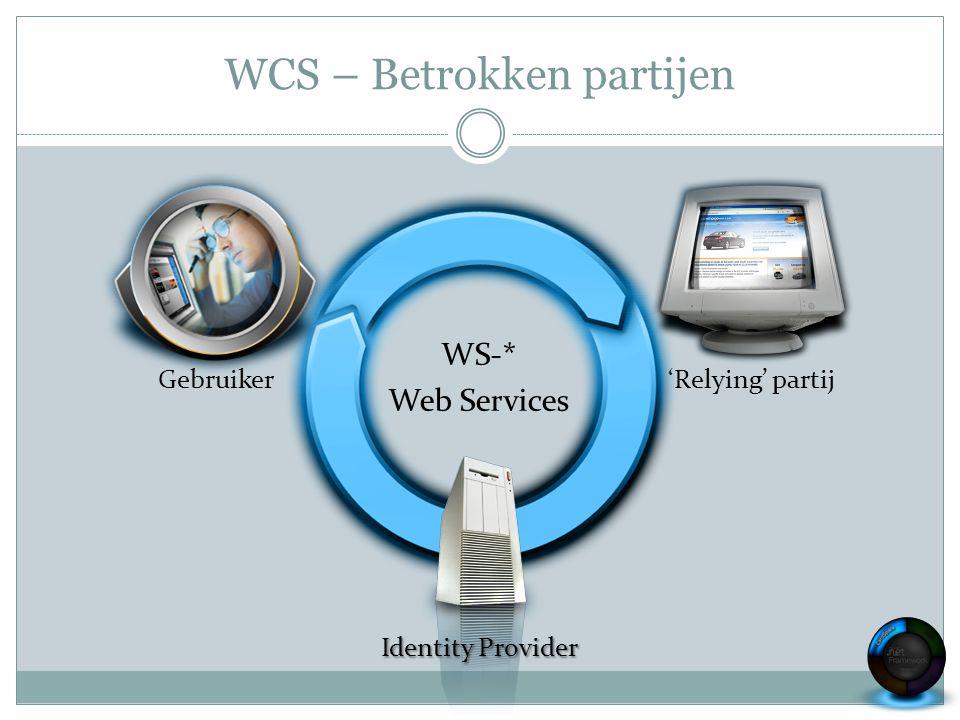 WCS – Betrokken partijen WS-* Web Services Gebruiker 'Relying' partij Identity Provider