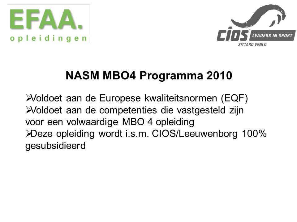 Inhoud programma NASM / MBO 4 opleiding duurt totaal 12 maanden 4 maanden8 maanden NASM PT opleiding Competentie ontwikkeling programma Extra studie opdrachten 3 bijscholingsdagen 2 management trainingsdagen
