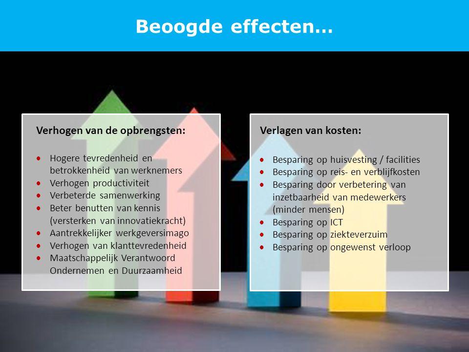 Beoogde effecten… Verhogen van de opbrengsten:  Hogere tevredenheid en betrokkenheid van werknemers  Verhogen productiviteit  Verbeterde samenwerki