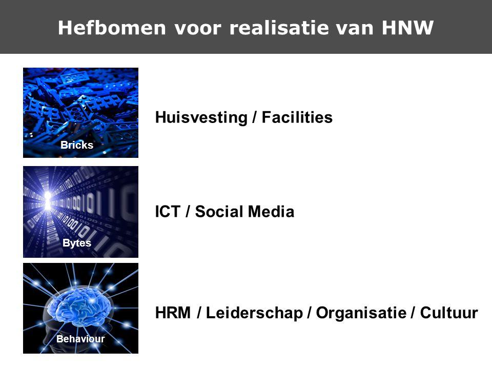 Bricks Bytes Behaviour Huisvesting / Facilities ICT / Social Media HRM / Leiderschap / Organisatie / Cultuur Hefbomen voor realisatie van HNW