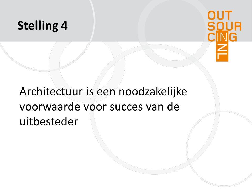 Stelling 4 Architectuur is een noodzakelijke voorwaarde voor succes van de uitbesteder