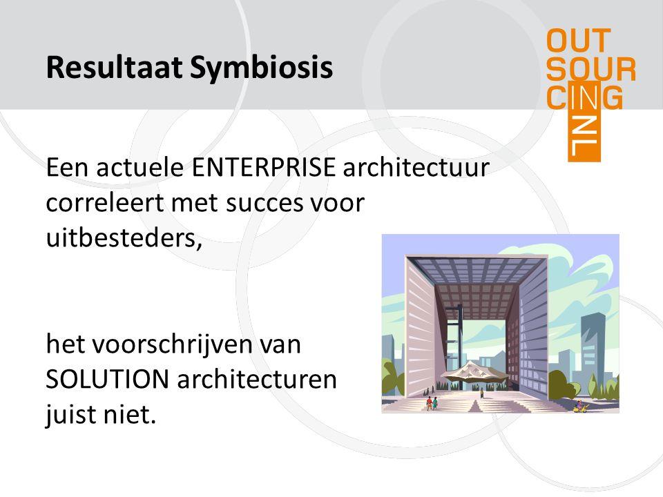 Resultaat Symbiosis Een actuele ENTERPRISE architectuur correleert met succes voor uitbesteders, het voorschrijven van SOLUTION architecturen juist niet.