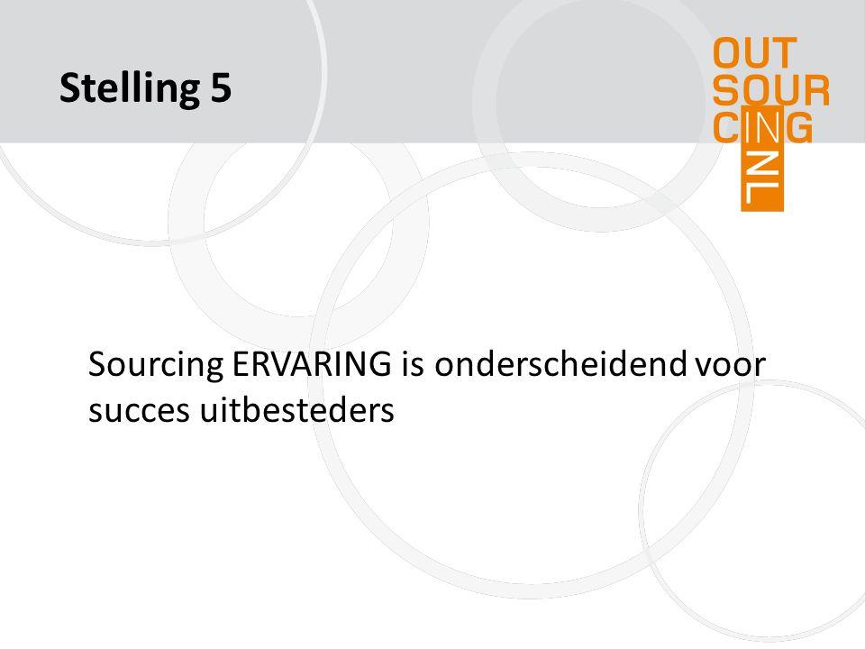 Stelling 5 Sourcing ERVARING is onderscheidend voor succes uitbesteders