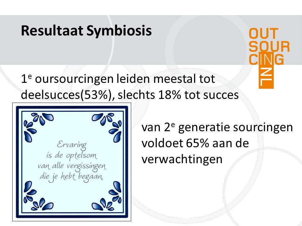 Resultaat Symbiosis 1 e oursourcingen leiden meestal tot deelsucces(53%), slechts 18% tot succes van 2 e generatie sourcingen voldoet 65% aan de verwa