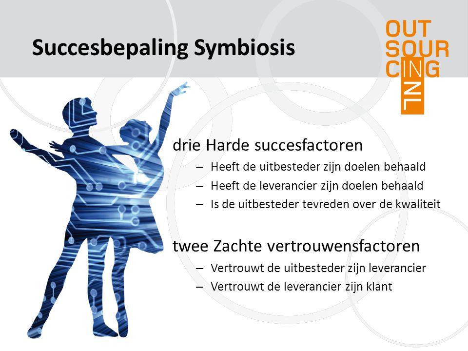 Succesbepaling Symbiosis drie Harde succesfactoren – Heeft de uitbesteder zijn doelen behaald – Heeft de leverancier zijn doelen behaald – Is de uitbe