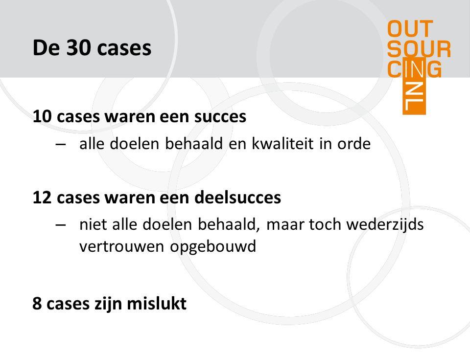 De 30 cases 10 cases waren een succes – alle doelen behaald en kwaliteit in orde 12 cases waren een deelsucces – niet alle doelen behaald, maar toch wederzijds vertrouwen opgebouwd 8 cases zijn mislukt