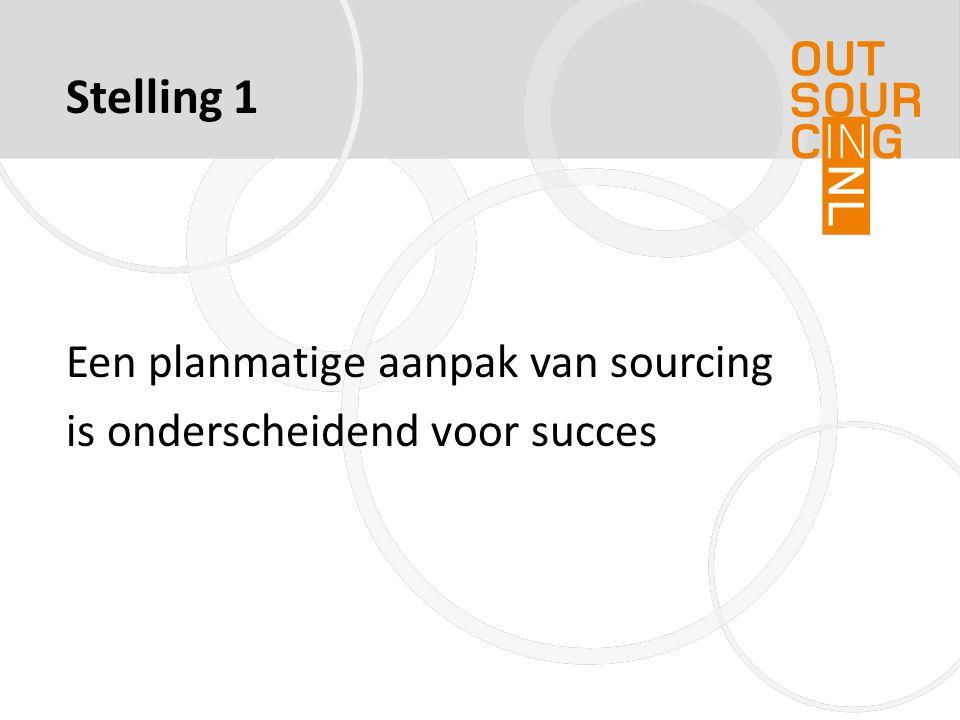 Platform Outsourcing Nederland, 2006.