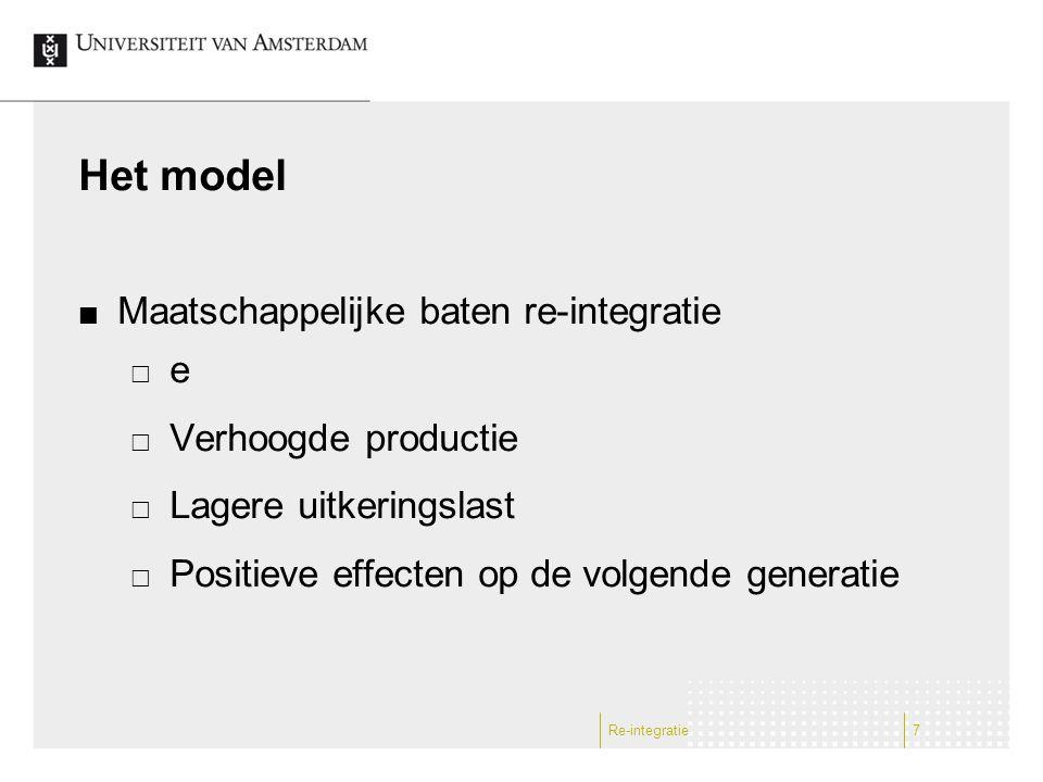 Het model Maatschappelijke baten re-integratie  e  Verhoogde productie  Lagere uitkeringslast  Positieve effecten op de volgende generatie Re-inte