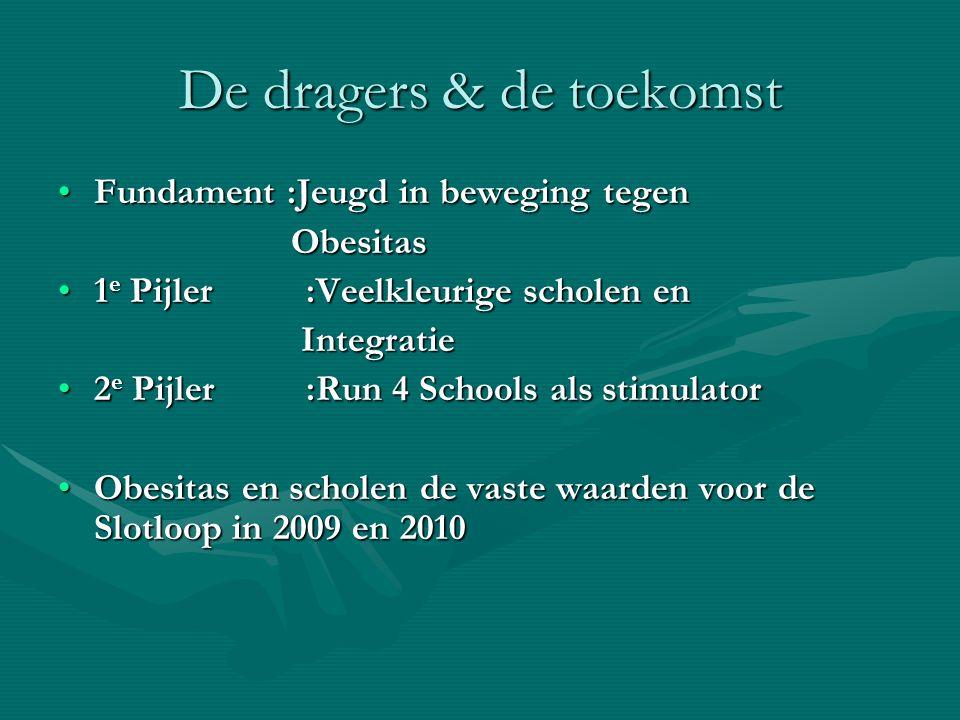 De dragers & de toekomst Fundament :Jeugd in beweging tegenFundament :Jeugd in beweging tegen Obesitas Obesitas 1 e Pijler :Veelkleurige scholen en1 e