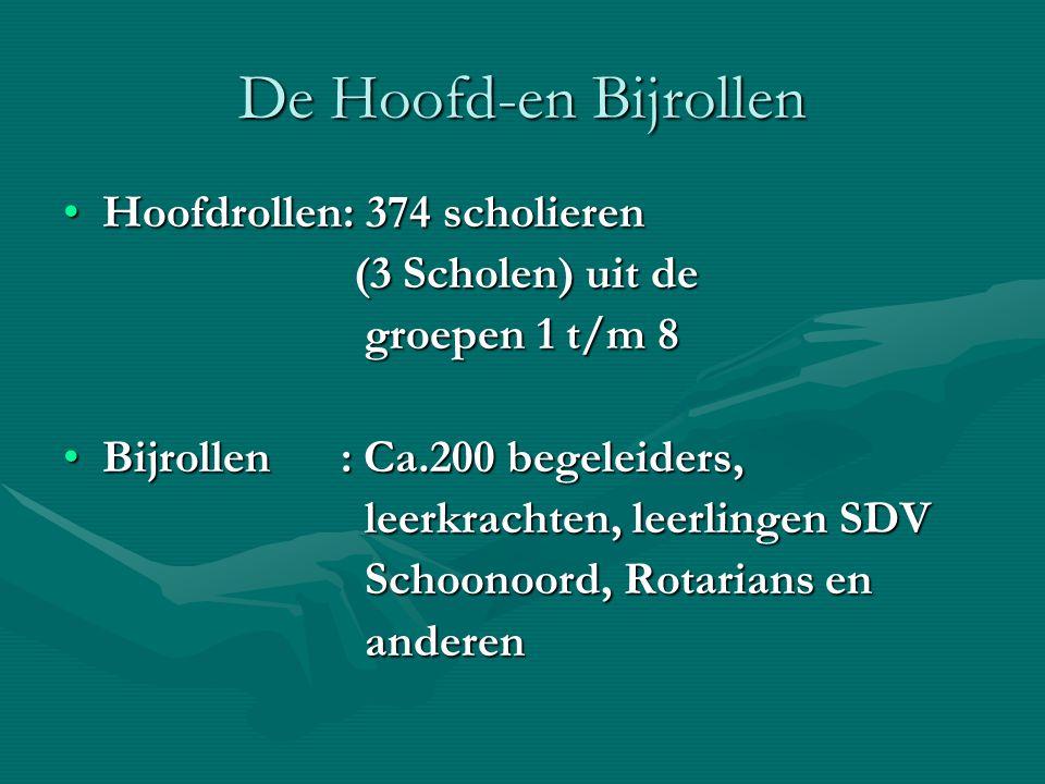 De Hoofd-en Bijrollen Hoofdrollen: 374 scholierenHoofdrollen: 374 scholieren (3 Scholen) uit de (3 Scholen) uit de groepen 1 t/m 8 groepen 1 t/m 8 Bij