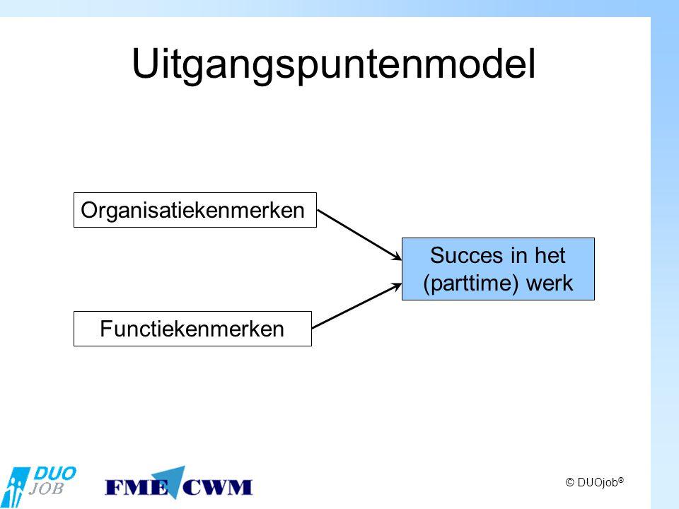 Uitgangspuntenmodel Succes in het (parttime) werk Organisatiekenmerken Functiekenmerken © DUOjob ®