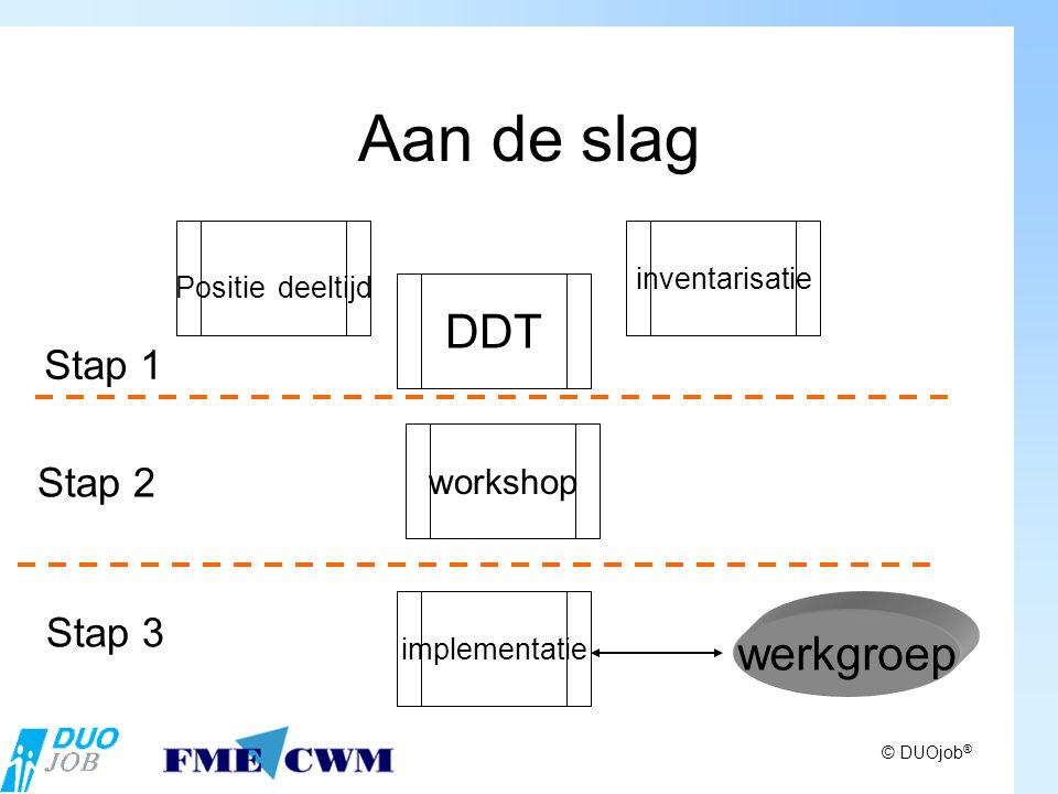 © DUOjob ® Aan de slag Positie deeltijd DDT inventarisatie Stap 1 workshop Stap 2 implementatie werkgroep Stap 3