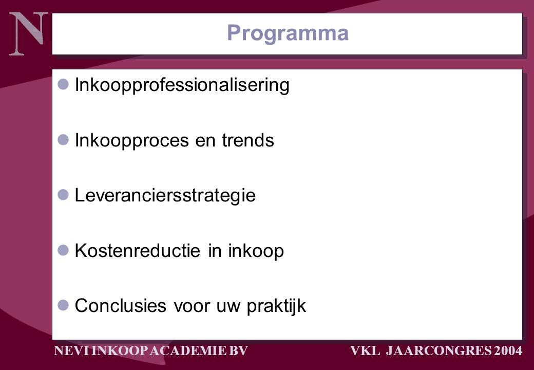 NEVI INKOOP ACADEMIE BV VKL JAARCONGRES 2004 Programma Inkoopprofessionalisering Inkoopproces en trends Leveranciersstrategie Kostenreductie in inkoop