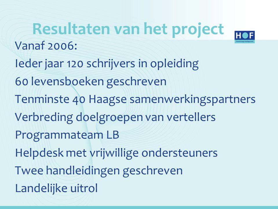 Resultaten van het project Vanaf 2006: Ieder jaar 120 schrijvers in opleiding 60 levensboeken geschreven Tenminste 40 Haagse samenwerkingspartners Ver