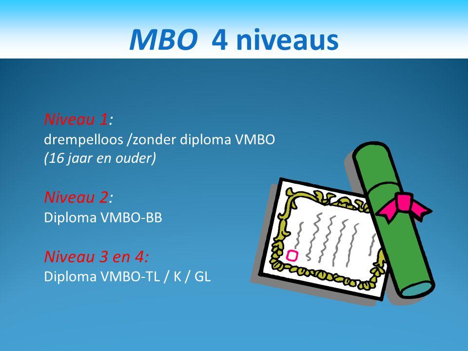 ROC / AOC Middelbaar Beroeps Onderwijs (MBO)  Sector, richting, niveau, leerweg Sector:  Techniek  Economie, Handel  Zorg, Welzijn  Landbouw, nat