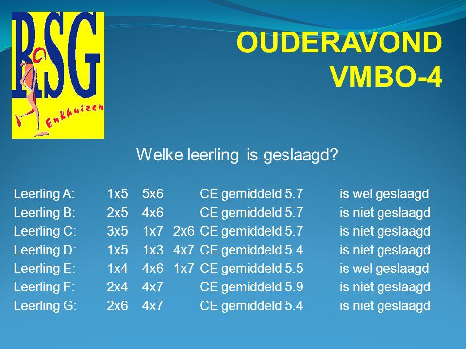OUDERAVOND VMBO-4 Hoeveel SE – herkansingen heeft een leerling? Blz 9 – 4.8.3 + 4.8.4 Hoeveel CE – herkansingen heeft een leerling? Blz 13 – 8.3.1 Als
