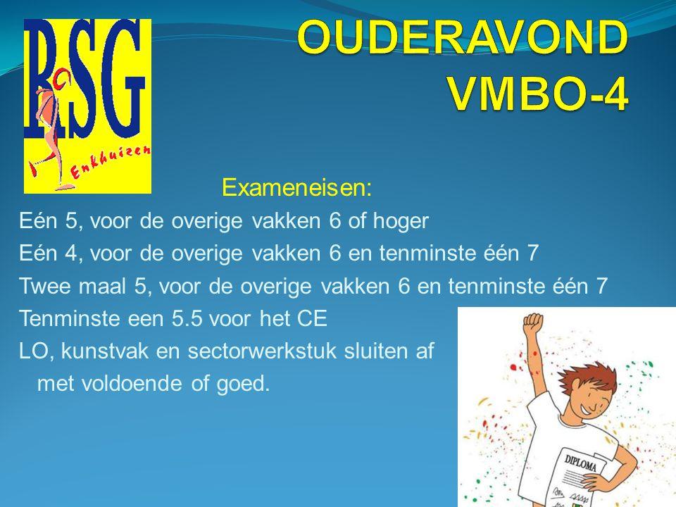OUDERAVOND VMBO-4 Welke leerling is geslaagd.