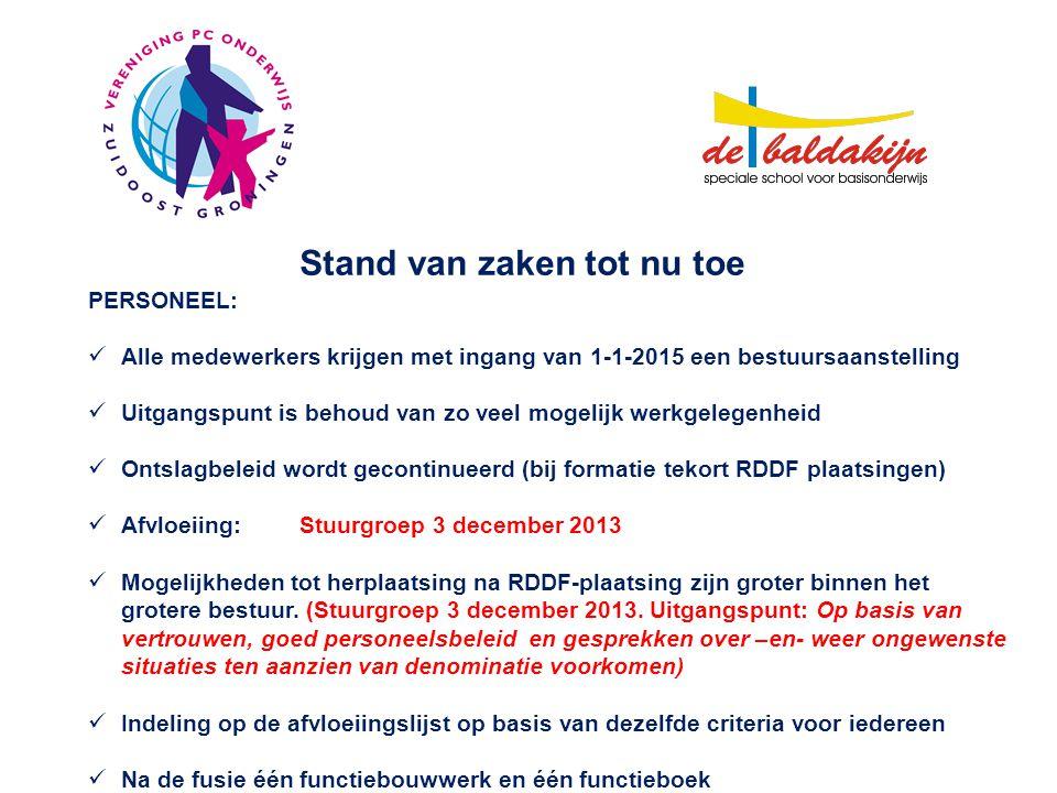 Stand van zaken tot nu toe PERSONEEL: Alle medewerkers krijgen met ingang van 1-1-2015 een bestuursaanstelling Uitgangspunt is behoud van zo veel moge