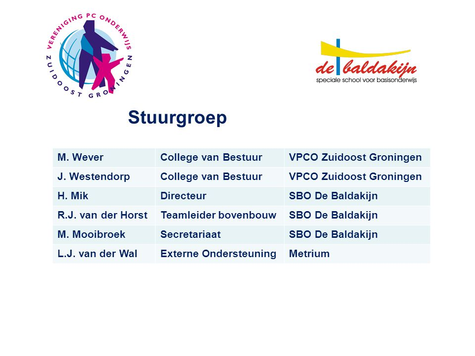 Stuurgroep M. WeverCollege van BestuurVPCO Zuidoost Groningen J.