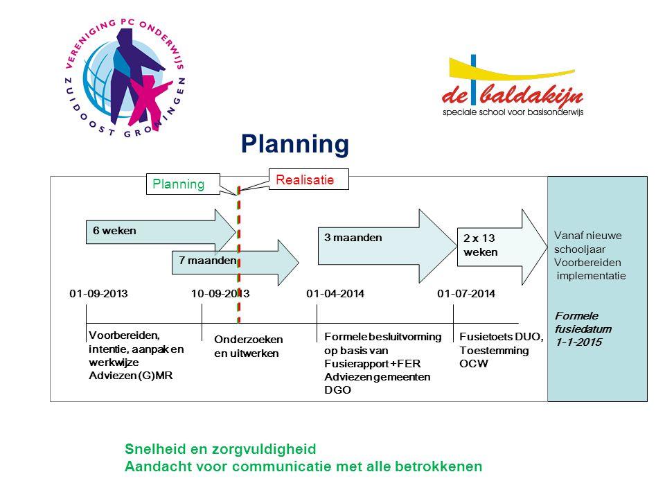Planning Vanaf nieuwe schooljaar Voorbereiden implementatie Formele fusiedatum 1-1-2015 6 weken Voorbereiden, intentie, aanpak en werkwijze Adviezen (