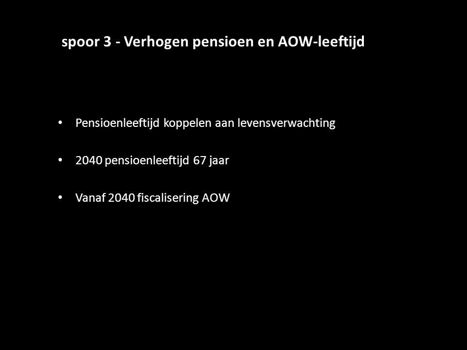 spoor 3 - Verhogen pensioen en AOW-leeftijd Pensioenleeftijd koppelen aan levensverwachting 2040 pensioenleeftijd 67 jaar Vanaf 2040 fiscalisering AOW