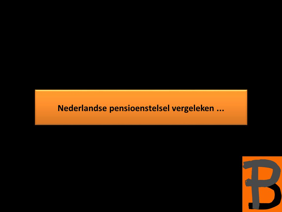 Nederlandse pensioenstelsel vergeleken...