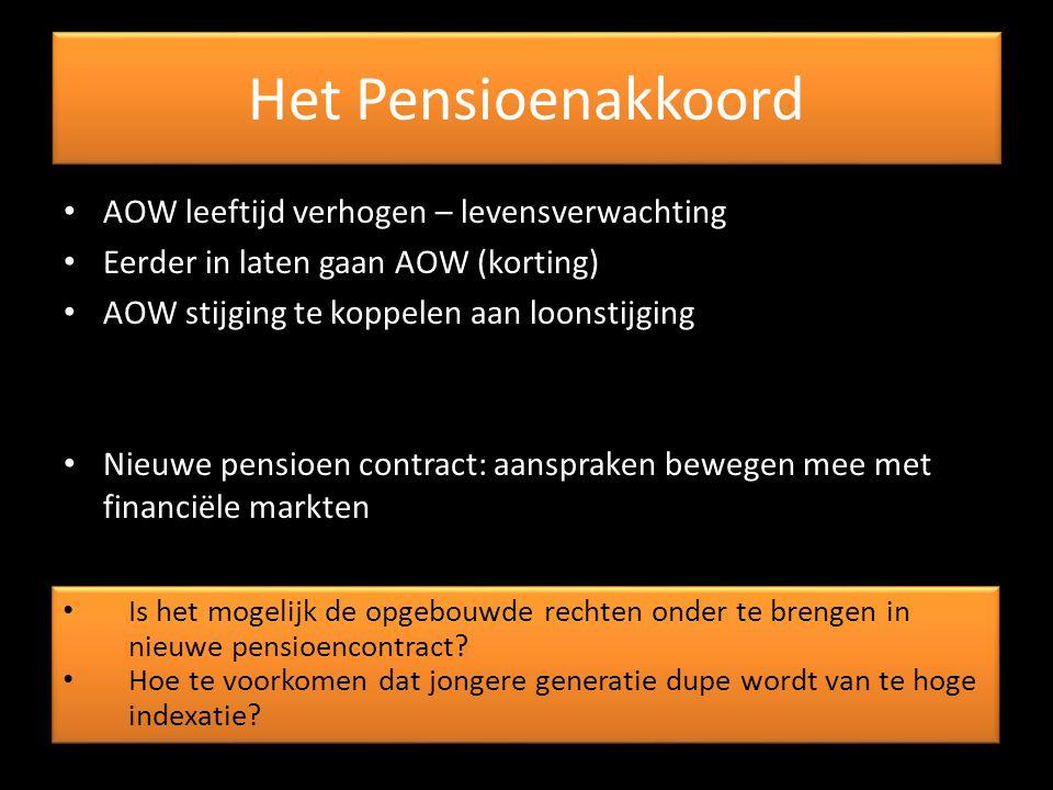 Het Pensioenakkoord AOW leeftijd verhogen – levensverwachting Eerder in laten gaan AOW (korting) AOW stijging te koppelen aan loonstijging Nieuwe pensioen contract: aanspraken bewegen mee met financiële markten Is het mogelijk de opgebouwde rechten onder te brengen in nieuwe pensioencontract.