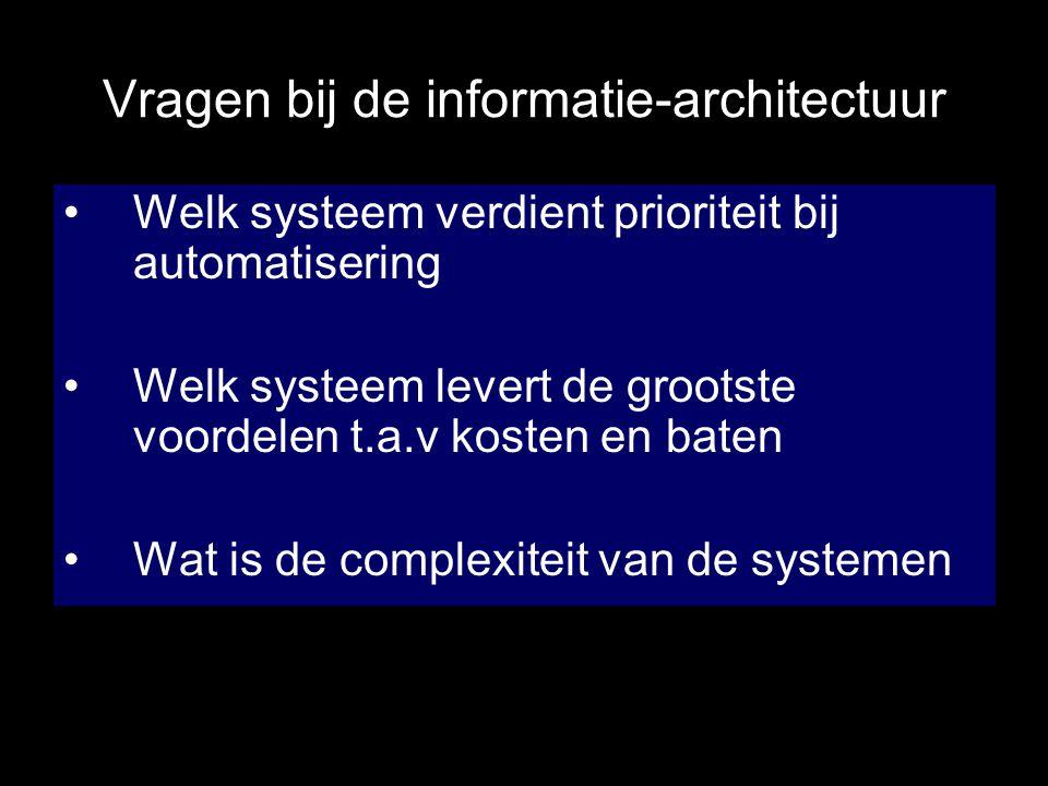 Vragen bij de informatie-architectuur Welk systeem verdient prioriteit bij automatisering Welk systeem levert de grootste voordelen t.a.v kosten en ba