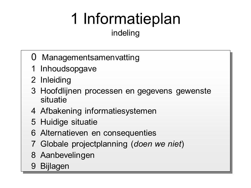 1 Informatieplan indeling 0 Managementsamenvatting 1 Inhoudsopgave 2 Inleiding 3 Hoofdlijnen processen en gegevens gewenste situatie 4 Afbakening info