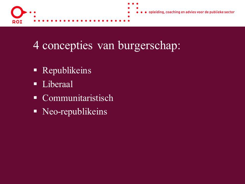 4 concepties van burgerschap:  Republikeins  Liberaal  Communitaristisch  Neo-republikeins